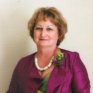 ГЛОВА Светлана Васильевна
